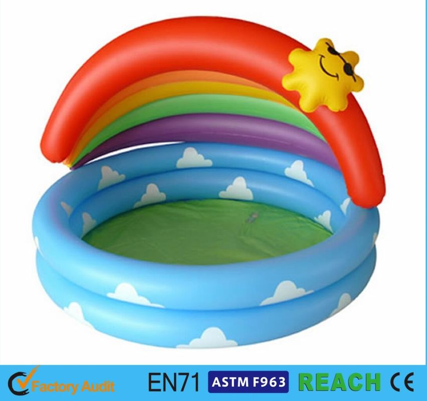 Cartoon Design Children \' S Inflatable Pool , Baby Swimming Pool Tub ...